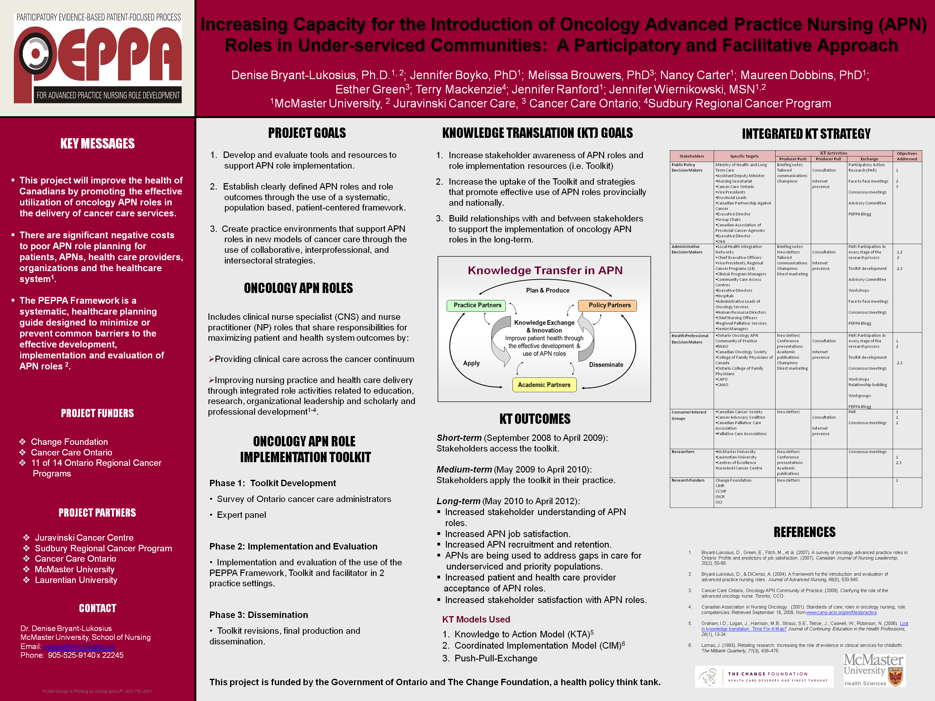 developing leadership in advanced practice nursing apn Download citation   advanced practice nu   the aim of this paper is to discuss six issues influencing the introduction of advanced practice nursing (apn) roles: confusion about apn terminology, failure to define clearly the roles and goals, role emphasis on physician replacement/support, unde.